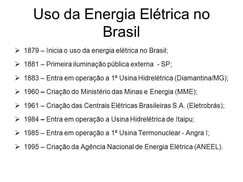 Uso da Energia Elétrica no Brasil