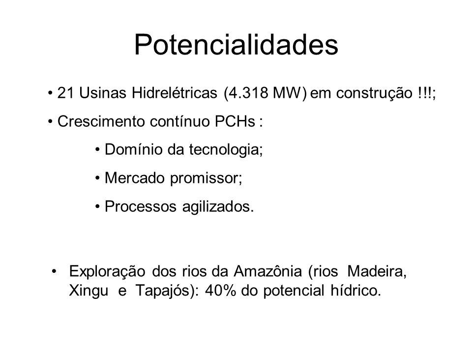 Potencialidades 21 Usinas Hidrelétricas (4.318 MW) em construção !!!;
