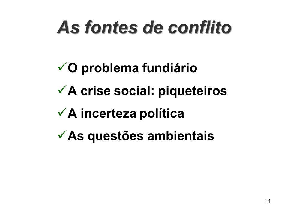 As fontes de conflito O problema fundiário A crise social: piqueteiros