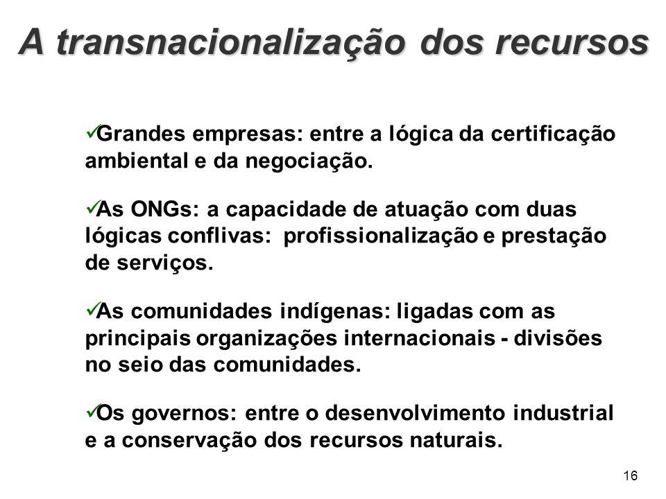 A transnacionalização dos recursos