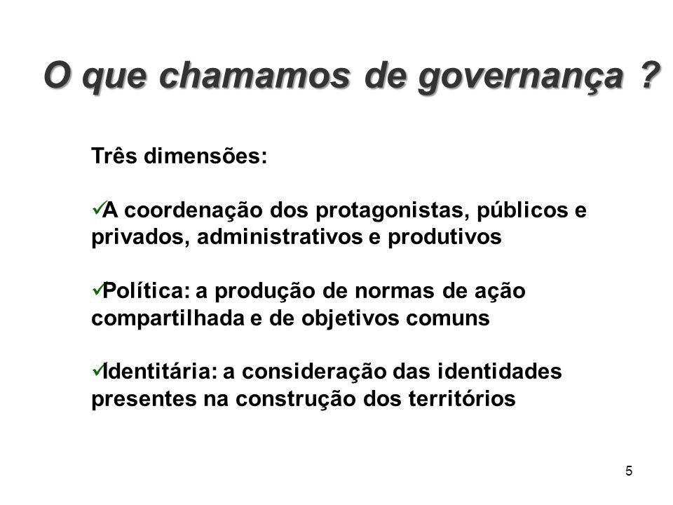 O que chamamos de governança