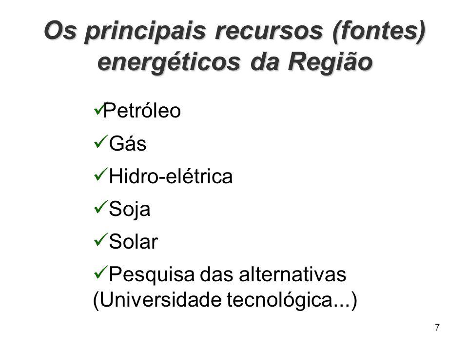 Os principais recursos (fontes) energéticos da Região