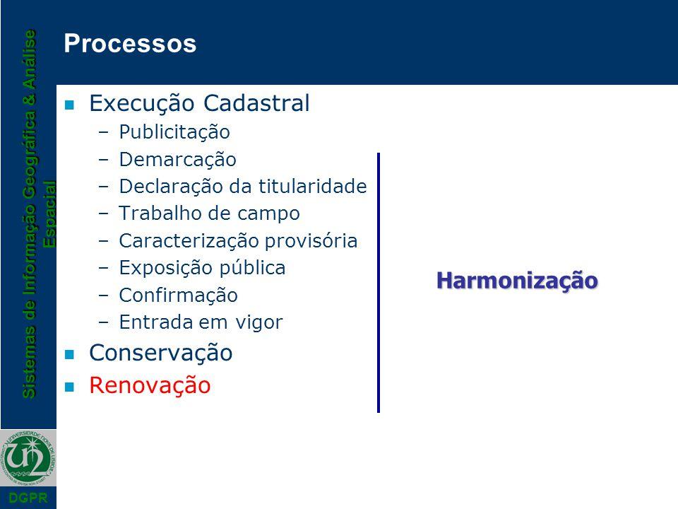 Processos Execução Cadastral Conservação Renovação Harmonização
