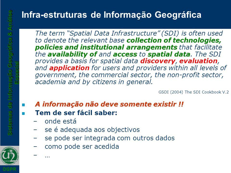 Infra-estruturas de Informação Geográfica