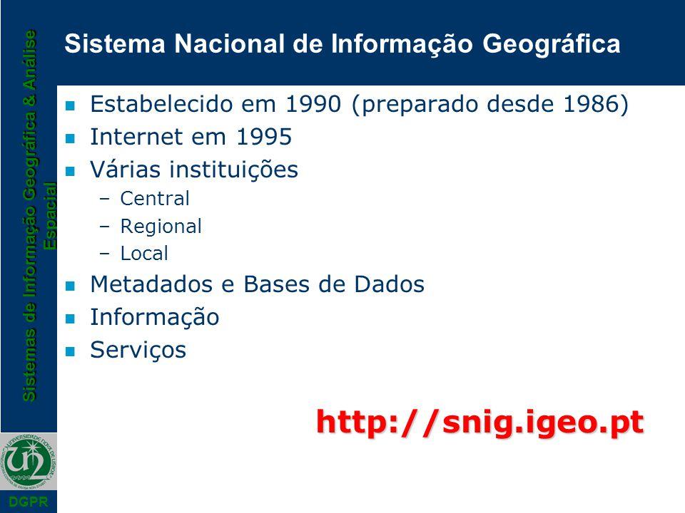Sistema Nacional de Informação Geográfica