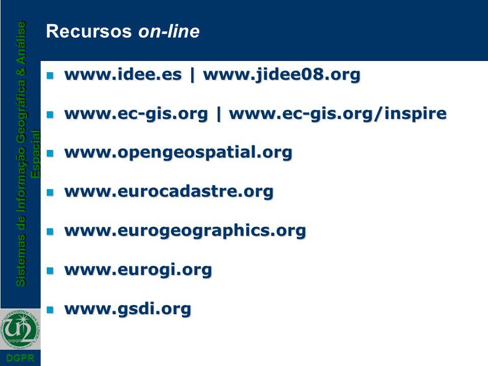 Recursos on-line www.idee.es | www.jidee08.org