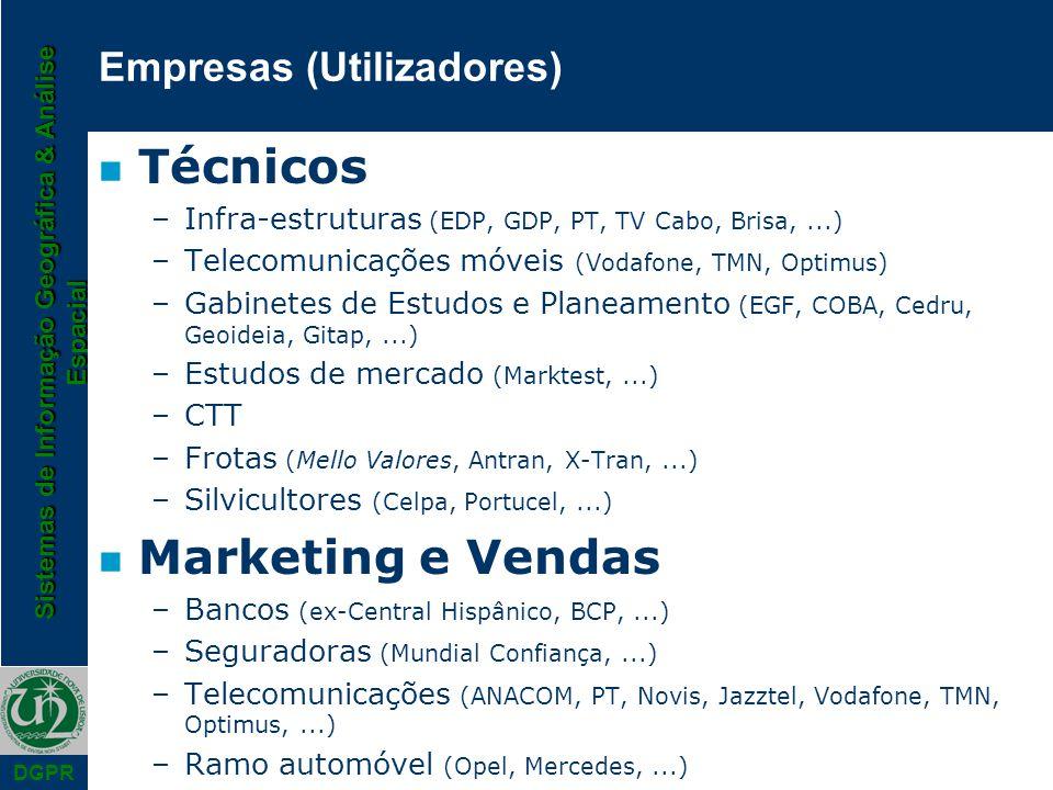 Empresas (Utilizadores)