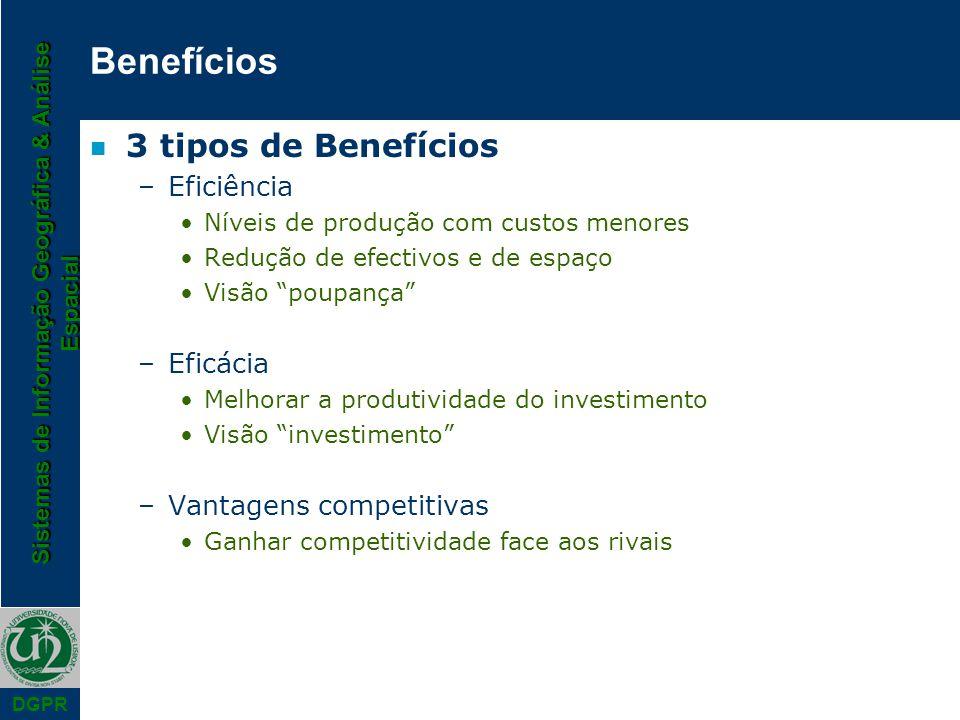 Benefícios 3 tipos de Benefícios Eficiência Eficácia