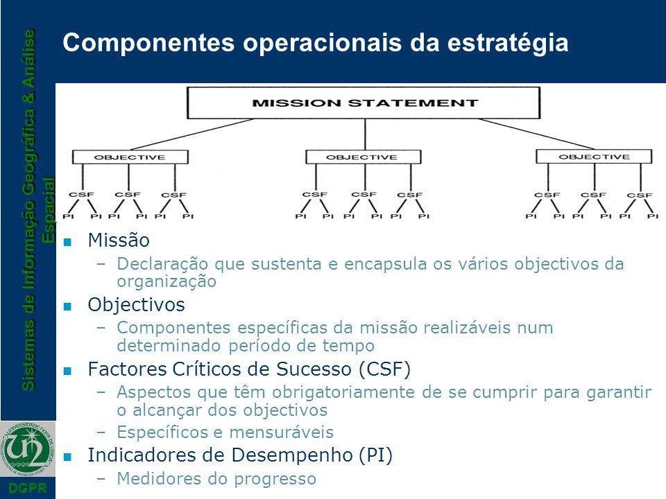 Componentes operacionais da estratégia