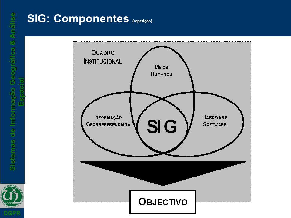SIG: Componentes (repetição)