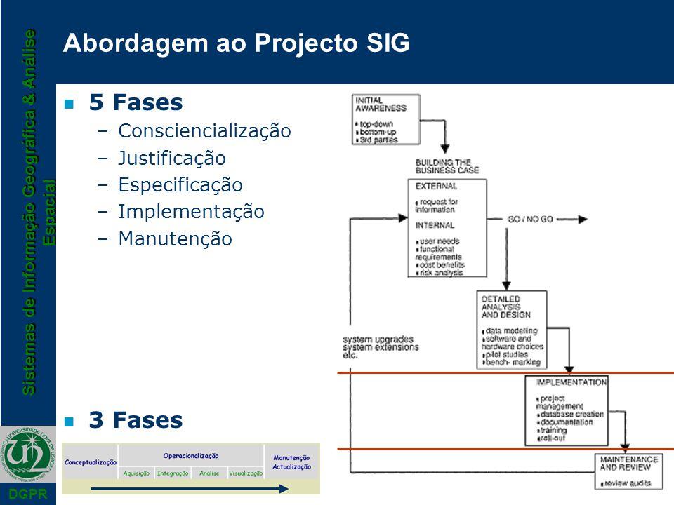 Abordagem ao Projecto SIG