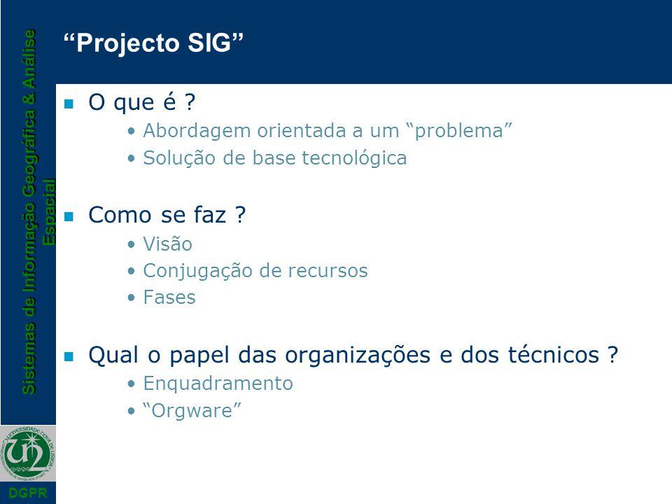 Projecto SIG O que é Como se faz