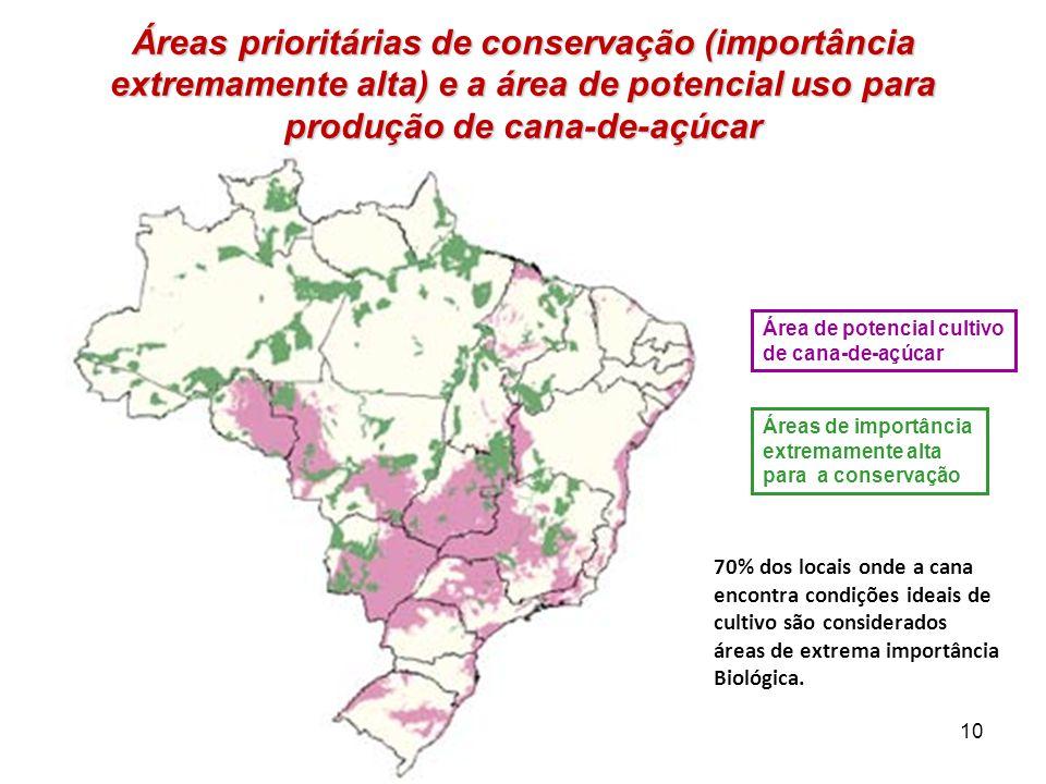 Áreas prioritárias de conservação (importância extremamente alta) e a área de potencial uso para produção de cana-de-açúcar