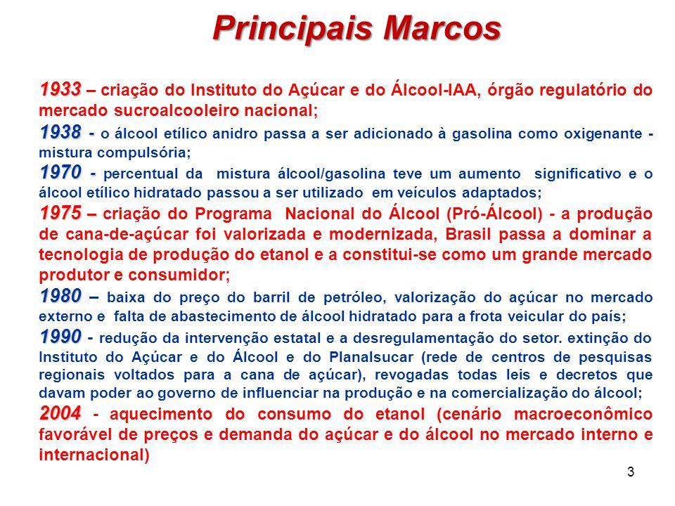 Principais Marcos 1933 – criação do Instituto do Açúcar e do Álcool-IAA, órgão regulatório do mercado sucroalcooleiro nacional;