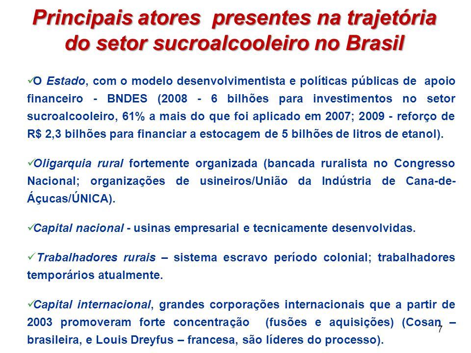 Principais atores presentes na trajetória do setor sucroalcooleiro no Brasil