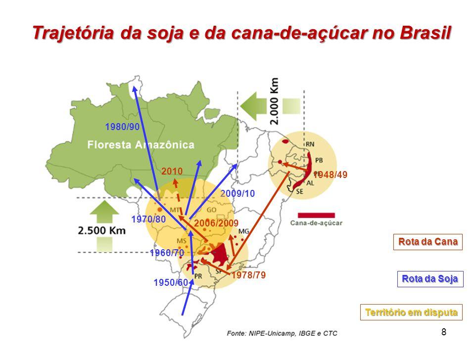 Trajetória da soja e da cana-de-açúcar no Brasil