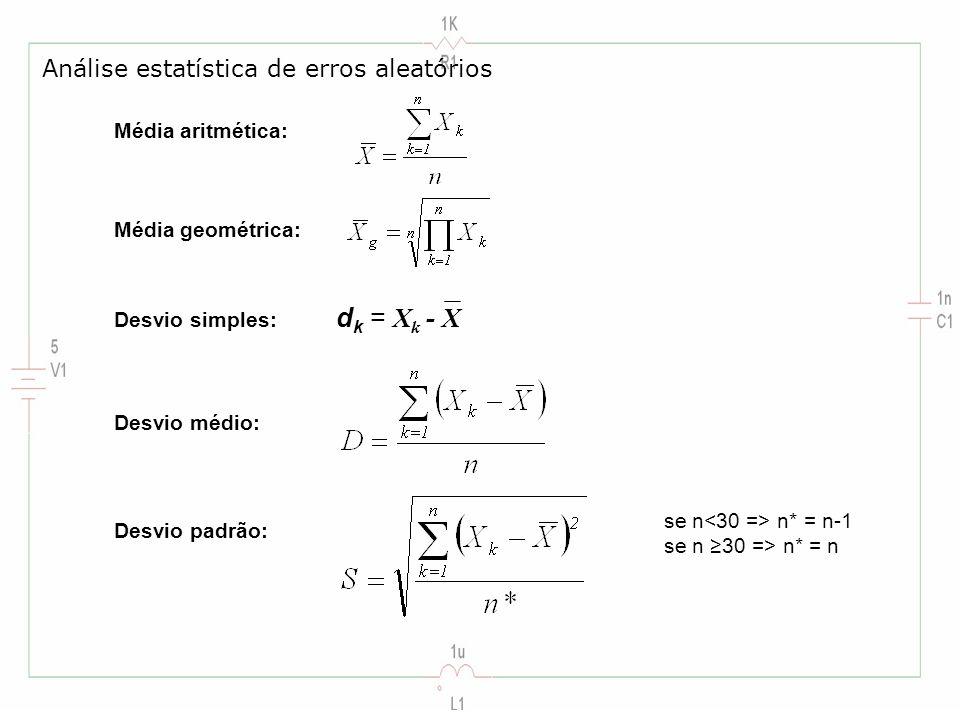 Análise estatística de erros aleatórios