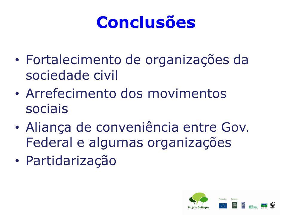Conclusões Fortalecimento de organizações da sociedade civil