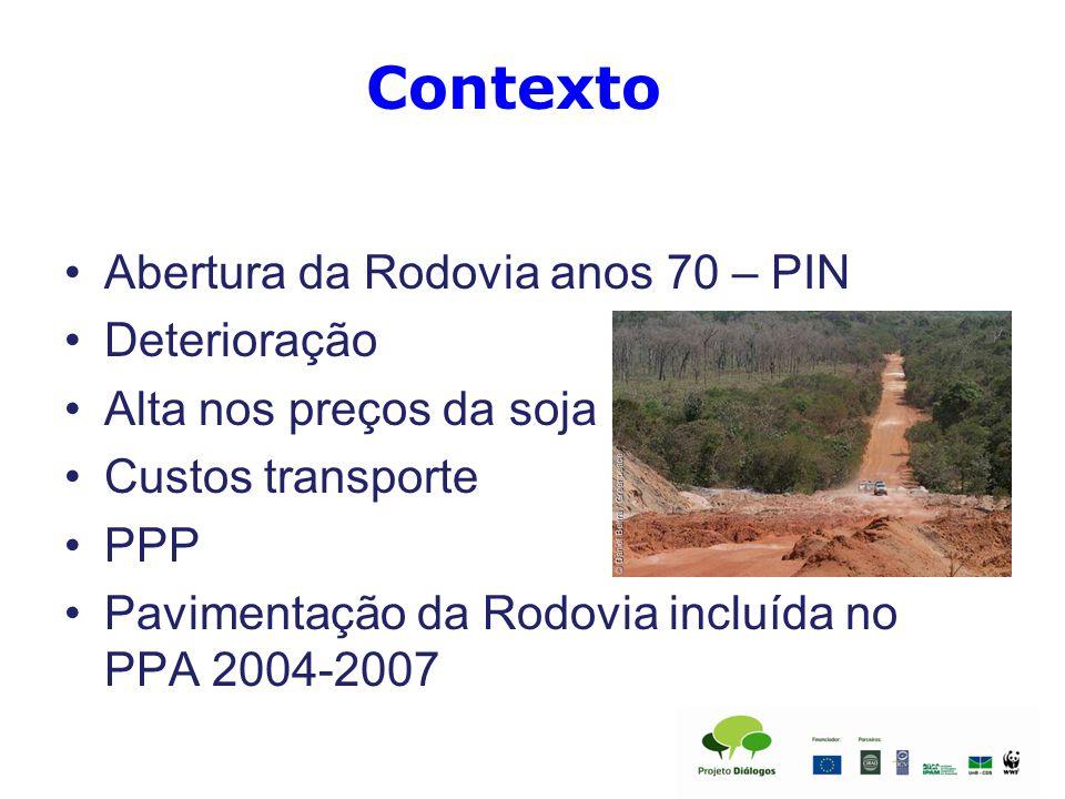 Contexto Abertura da Rodovia anos 70 – PIN Deterioração