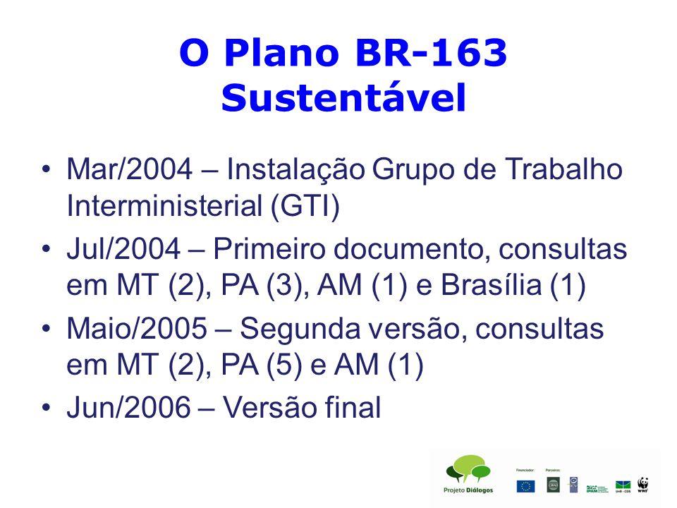 O Plano BR-163 Sustentável