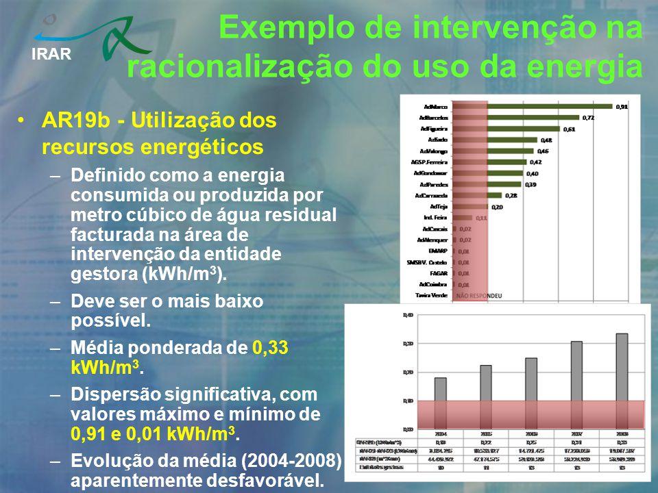 Exemplo de intervenção na racionalização do uso da energia