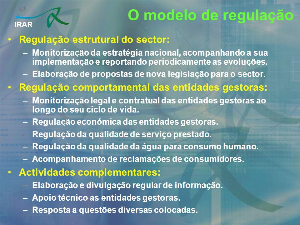 O modelo de regulação Regulação estrutural do sector: