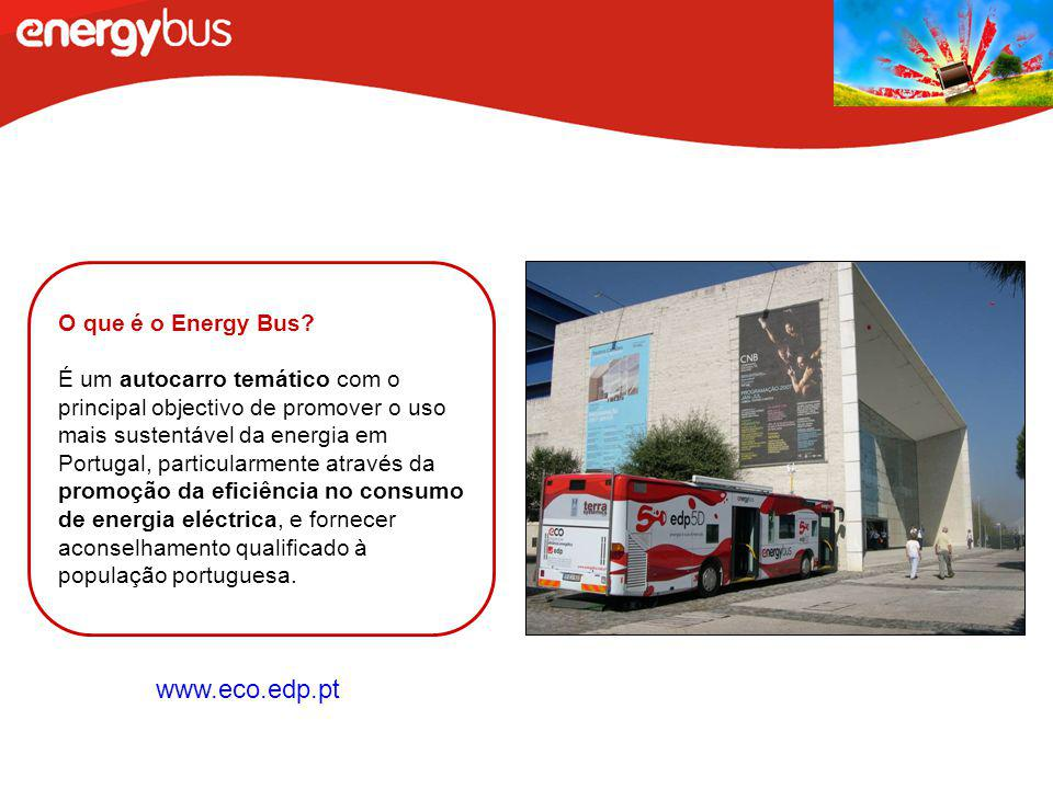 www.eco.edp.pt O que é o Energy Bus