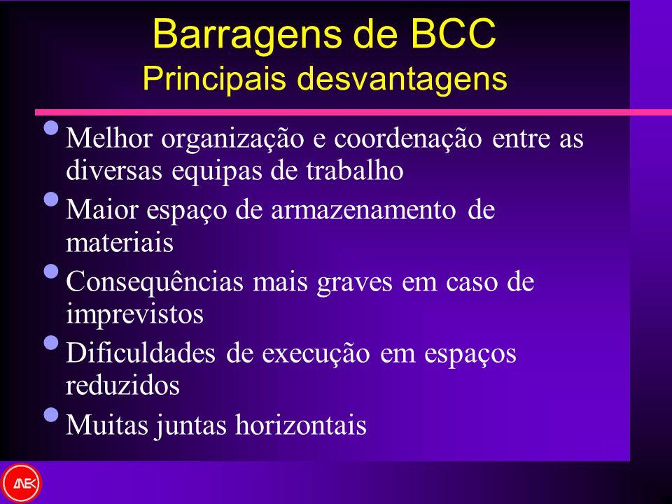 Barragens de BCC Principais desvantagens