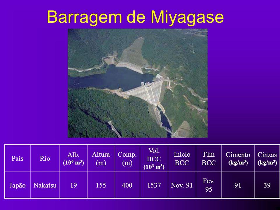 Barragem de Miyagase País Rio Alb. (106 m3) Altura (m) Comp. (m)