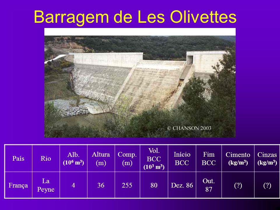 Barragem de Les Olivettes