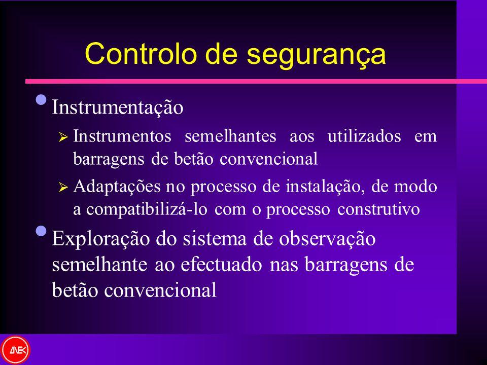 Controlo de segurança Instrumentação