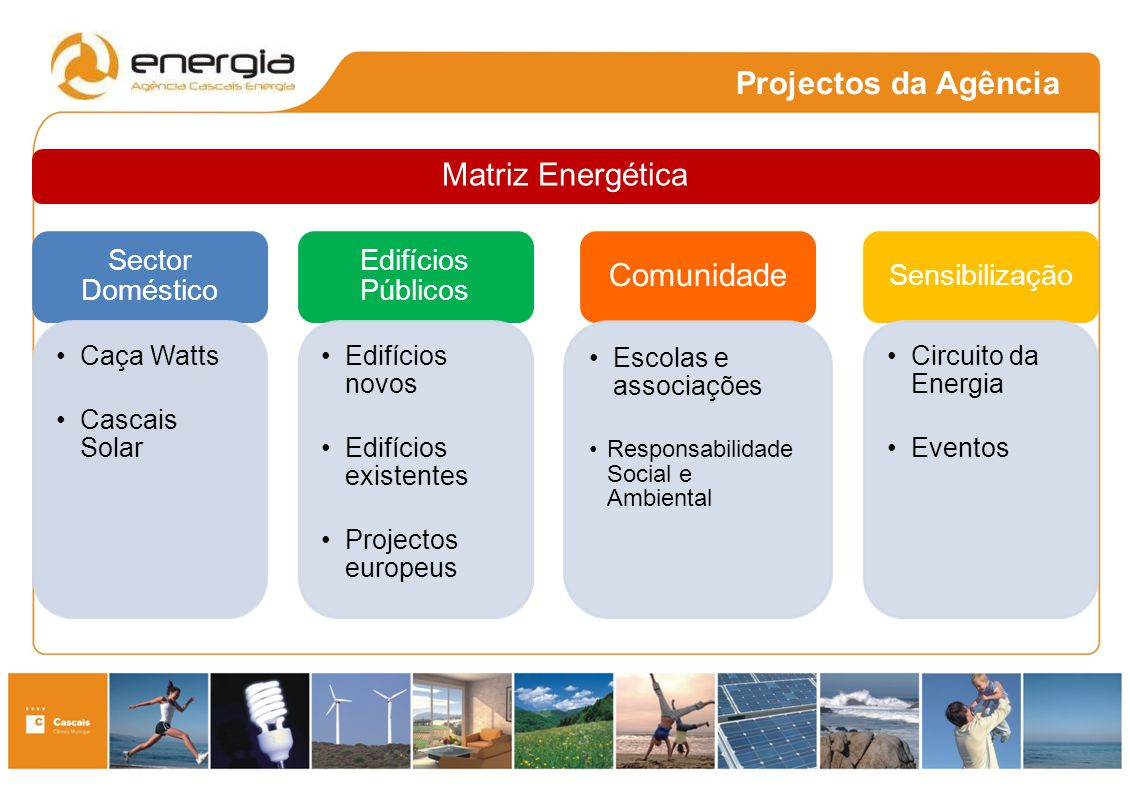 Projectos da Agência Comunidade Matriz Energética Sector Doméstico