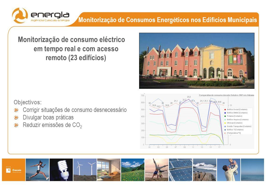 Monitorização de Consumos Energéticos nos Edifícios Municipais