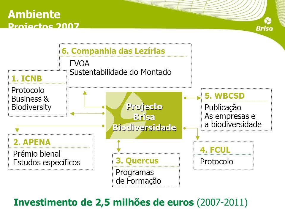 Ambiente Projectos 2007 6. Companhia das Lezírias. EVOA Sustentabilidade do Montado. 1. ICNB. Protocolo Business & Biodiversity.