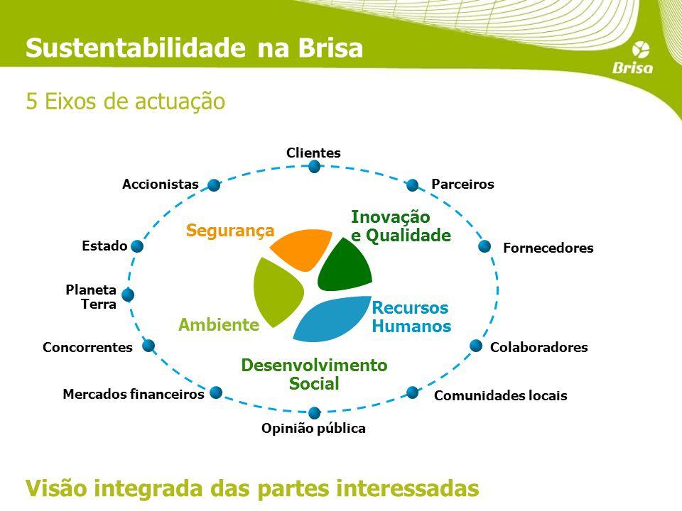 Sustentabilidade na Brisa