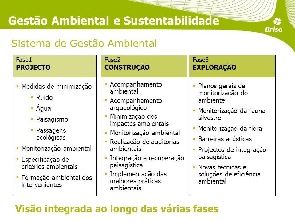 Gestão Ambiental e Sustentabilidade