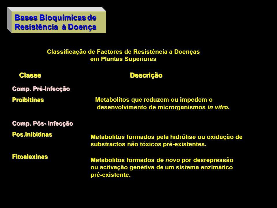 Bases Bioquímicas de Resistência à Doença