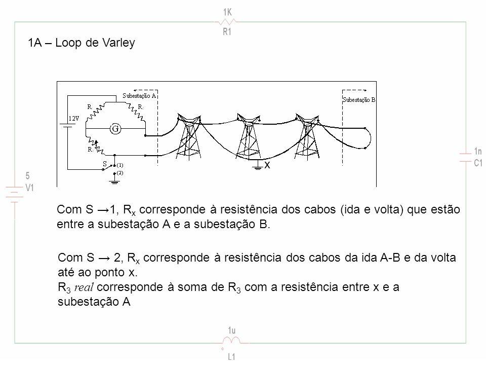 1A – Loop de Varley x. Com S →1, Rx corresponde à resistência dos cabos (ida e volta) que estão. entre a subestação A e a subestação B.