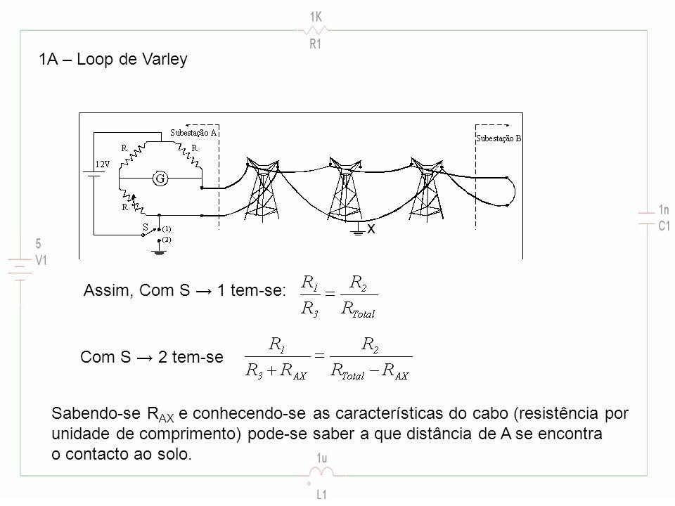 1A – Loop de Varley x. Assim, Com S → 1 tem-se: Com S → 2 tem-se. Sabendo-se RAX e conhecendo-se as características do cabo (resistência por.