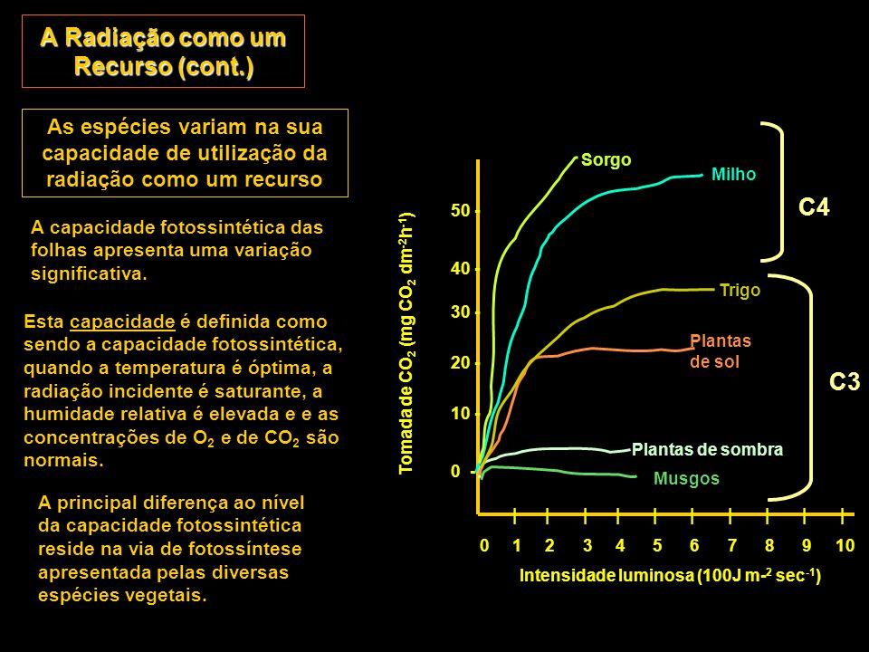 A Radiação como um Recurso (cont.)