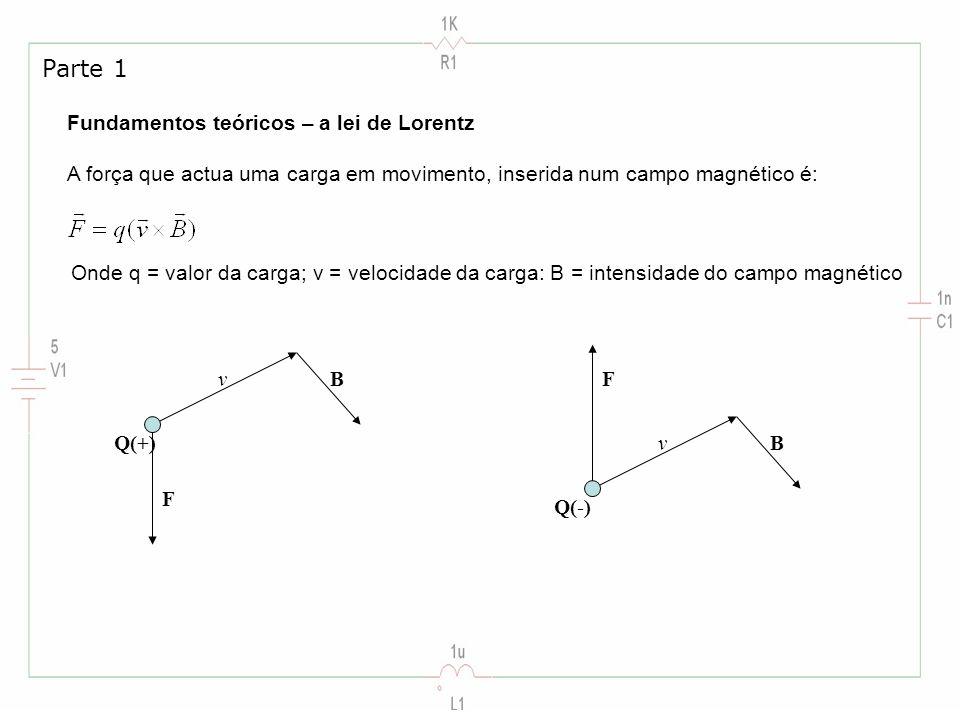 Parte 1 Fundamentos teóricos – a lei de Lorentz A força que actua uma carga em movimento, inserida num campo magnético é:
