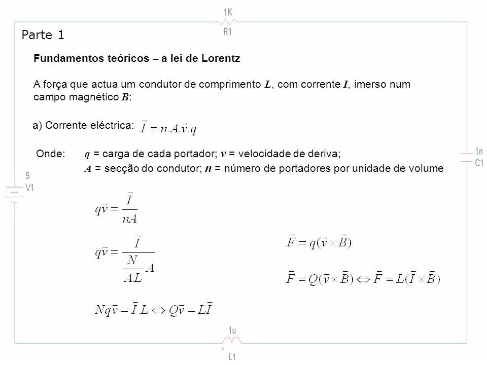 Parte 1 Fundamentos teóricos – a lei de Lorentz A força que actua um condutor de comprimento L, com corrente I, imerso num campo magnético B: