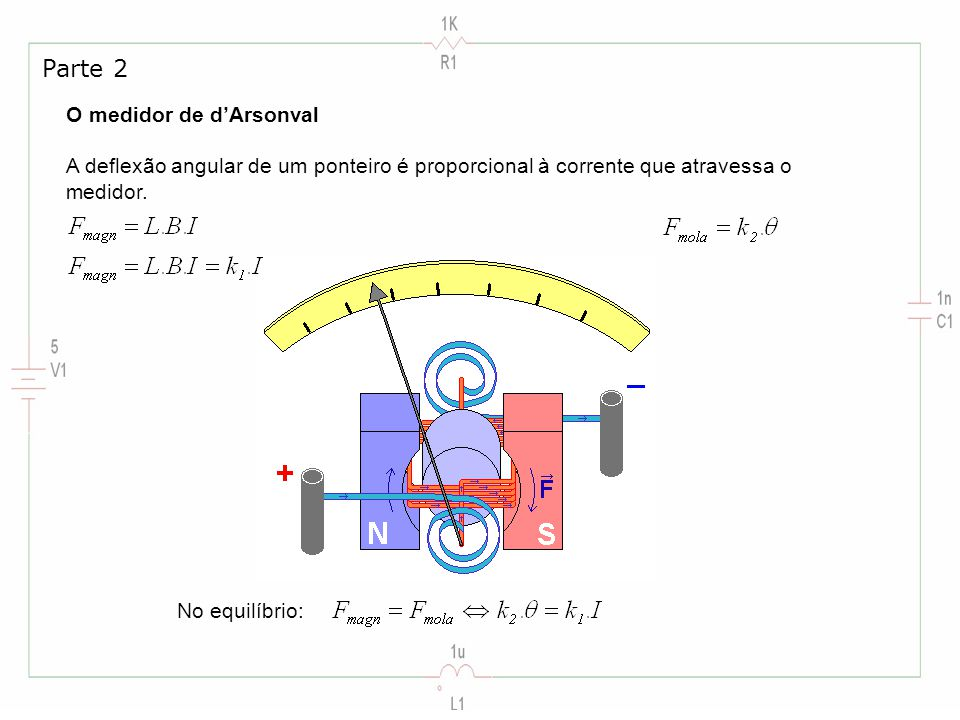 Parte 2 O medidor de d'Arsonval A deflexão angular de um ponteiro é proporcional à corrente que atravessa o medidor.
