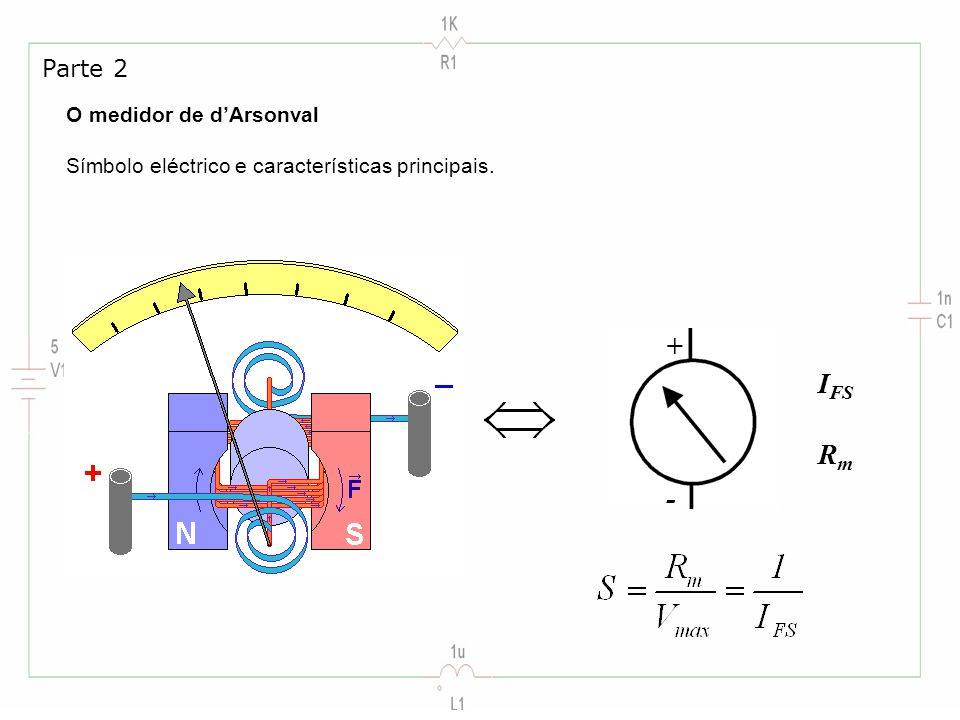 Parte 2 O medidor de d'Arsonval Símbolo eléctrico e características principais. + IFS Rm -