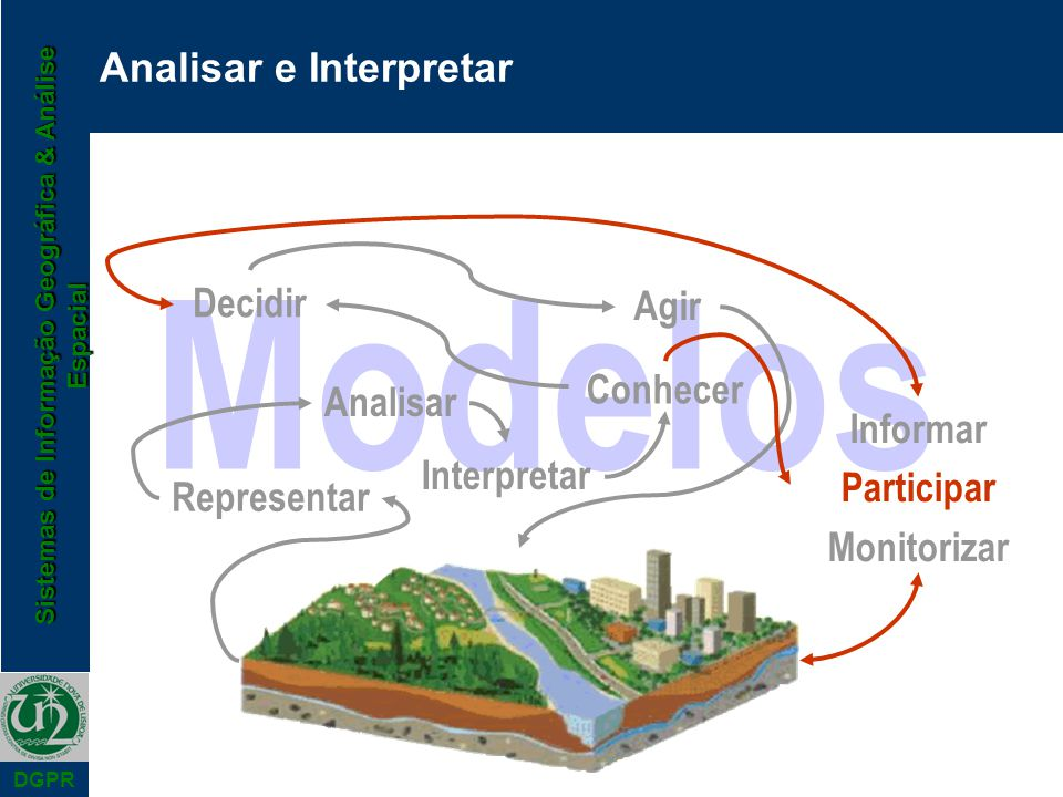 Analisar e Interpretar