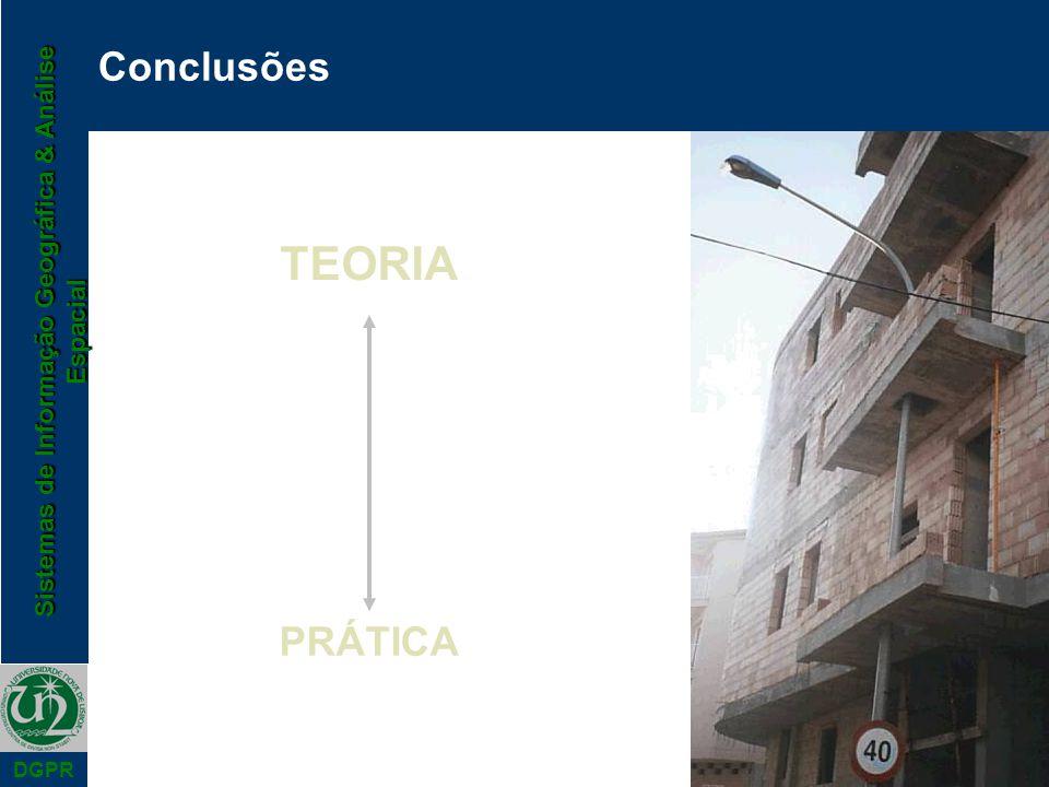 Conclusões TEORIA PRÁTICA
