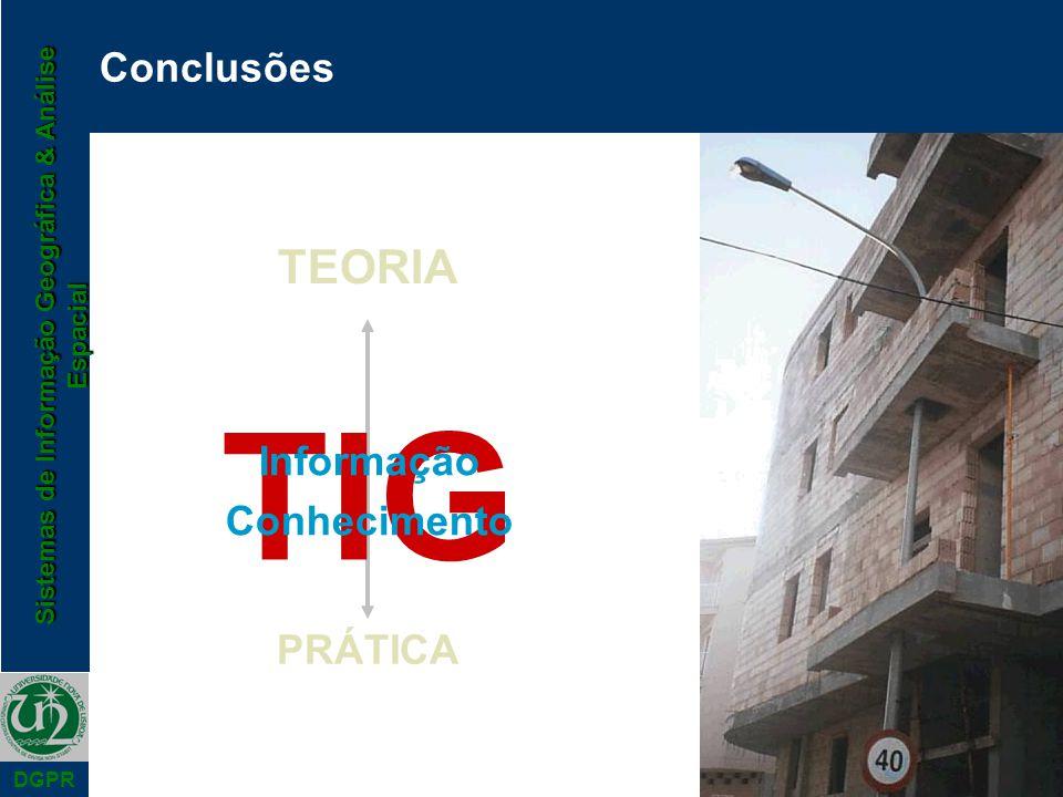Conclusões TEORIA TIG Informação Conhecimento PRÁTICA
