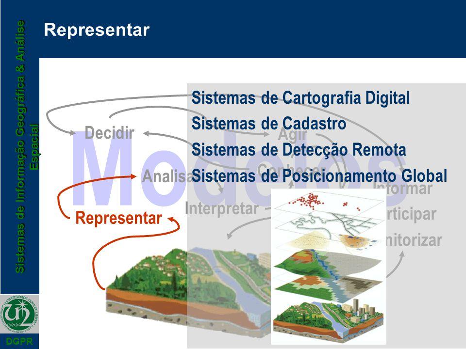 Modelos Representar Sistemas de Cartografia Digital