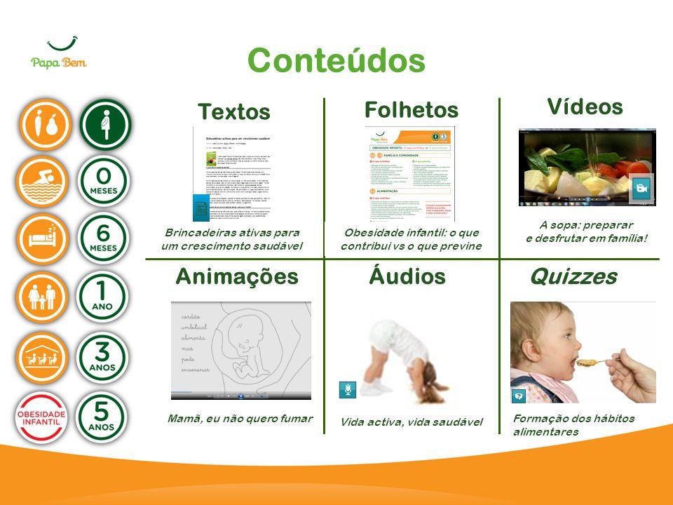 Conteúdos Vídeos Animações Quizzes Áudios Folhetos Textos 