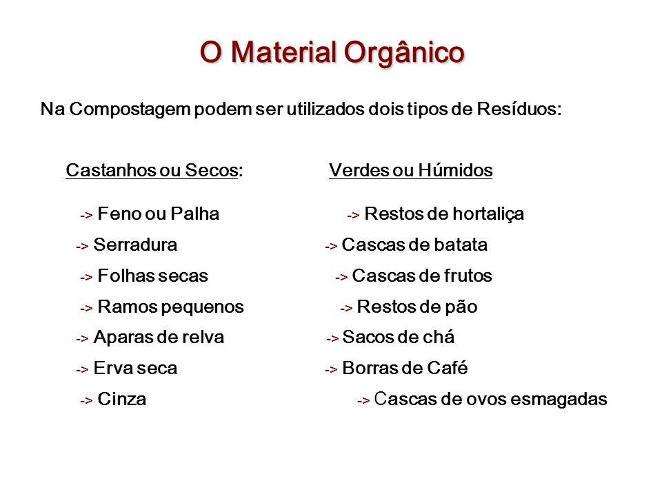O Material Orgânico Na Compostagem podem ser utilizados dois tipos de Resíduos: Castanhos ou Secos: Verdes ou Húmidos.